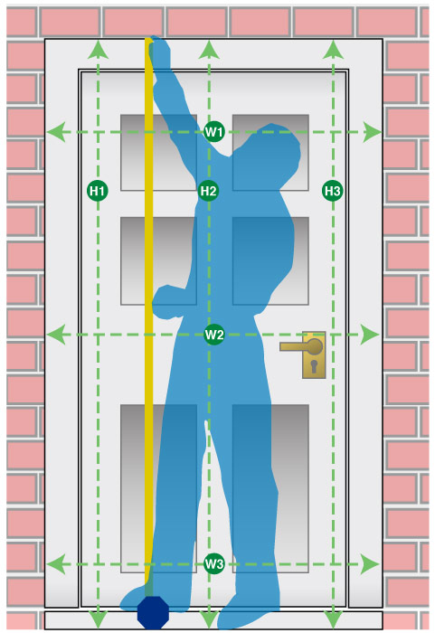 Illustration: Measuring a Door