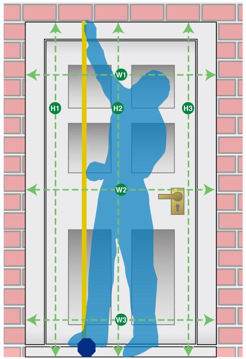 Illustration: Measuring a Door